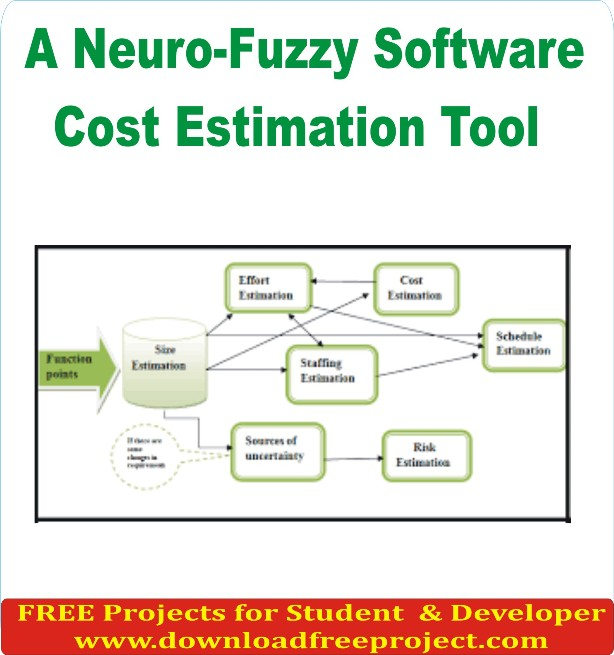 Free A Neuro Fuzzy Software Cost Estimation Tool In Java Projects Download