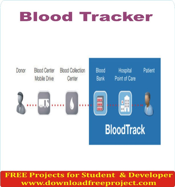 Free Blood Tracker In Java Projects Download