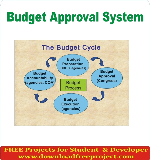 Free Budget Approval System Project In Asp.Net Projects Download