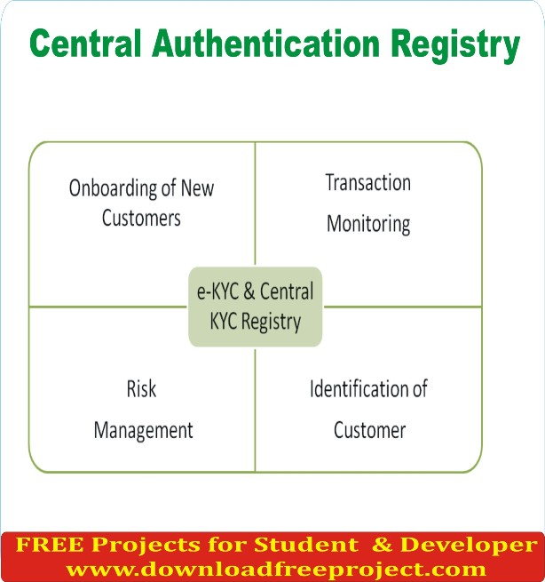 Free Central Authentication Registry In Asp.Net Projects Download