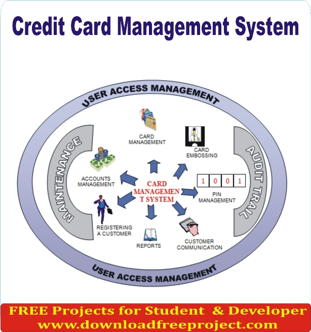 Free Credit Card Management System In PHP Projects Download