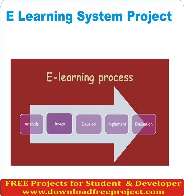 Free E Learning System In Java Projects Download
