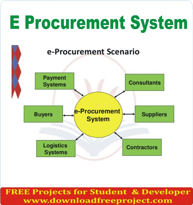 Free E Procurement System In Java Projects Download