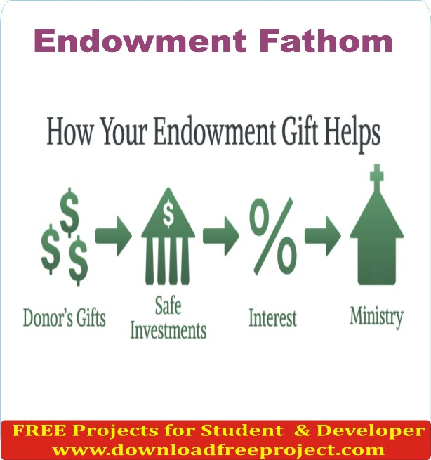Free Endowment Fathom In Java Projects Download