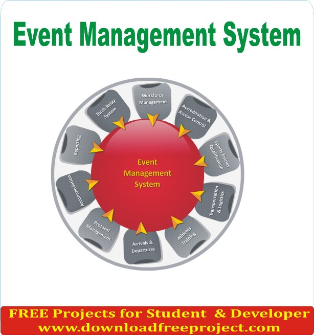 Free Event Management System In Java Projects Download