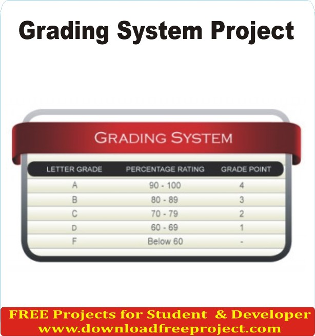 Free Grading System Project In Asp.Net Projects Download
