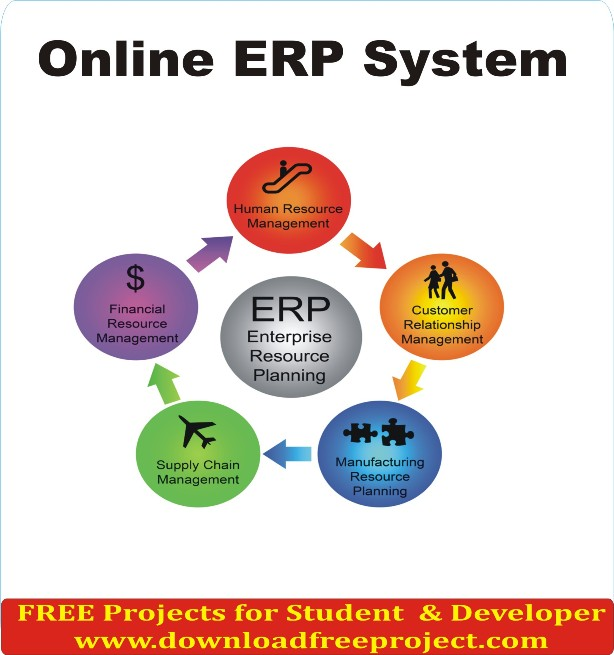 Free Online ERP System In PHP Projects Download