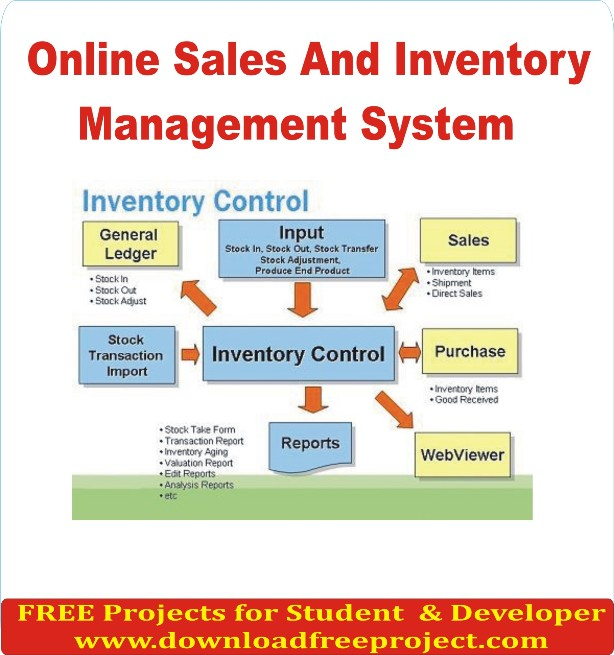 Online Sales And Inventory Management System, Free Online