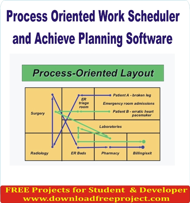 Free Process Oriented Work Scheduler and Achieve Planning Software In PHP Projects Download
