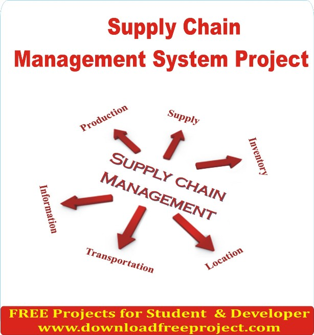 Free Supply Chain Management System In Java Projects Download