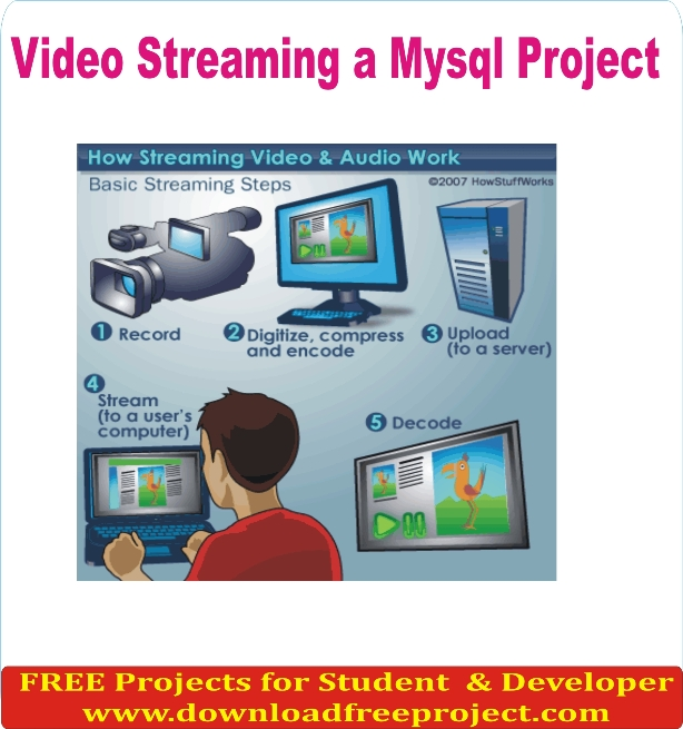 Free Video Streaming Project In Asp.Net Projects Download