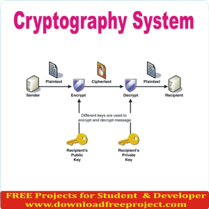 Free Cryptography System In Java Projects Download