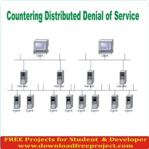 Distributed Channel Management System