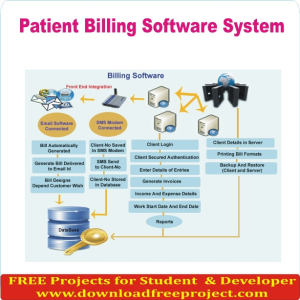 Patient Billing Software System