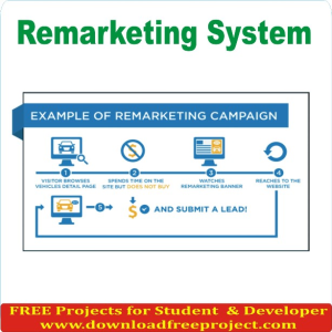 Re marketing System